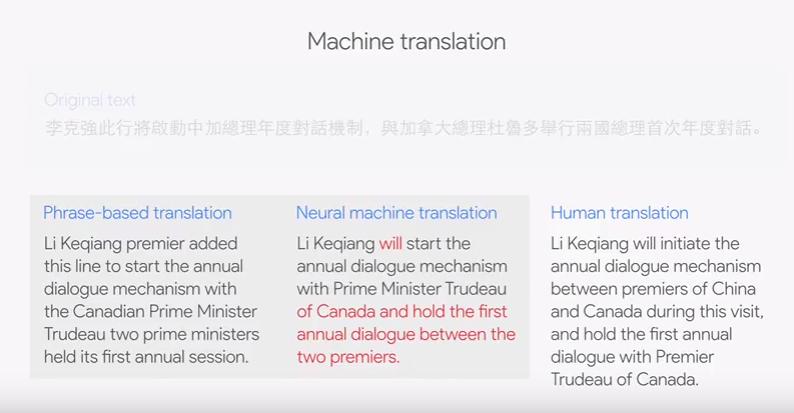 machine-translation