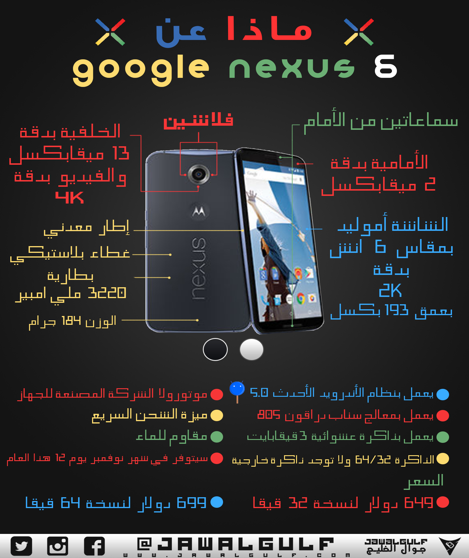 Photo of إنفوجرافيك : تعرف على هاتف « google nexus 6 »