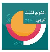 تطبيق عربي يوفر لك مئات صور أنفوجرافيك في كافة مجالات الحياة , مع امكانية حفظها ومشاركتها مع الأخرين
