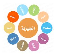 """Photo of """"تعلم اللغة الانجليزية"""" بأستخدام هذا التطبيق العربي الذي تجاوز ال 10 مليون تحميل من جوجل بلاي"""