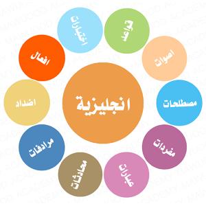 Photo of تحميل تطبيق تعلم اللغة الانجليزية على هواتف اندرويد